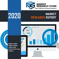 Global Cancer Testing Product Industry Market Growth Graph To Demonstrate Inclination Towards …